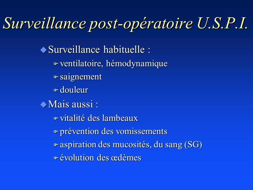 Surveillance post-opératoire U.S.P.I. u Surveillance habituelle : F ventilatoire, hémodynamique F saignement F douleur u Mais aussi : F vitalité des l
