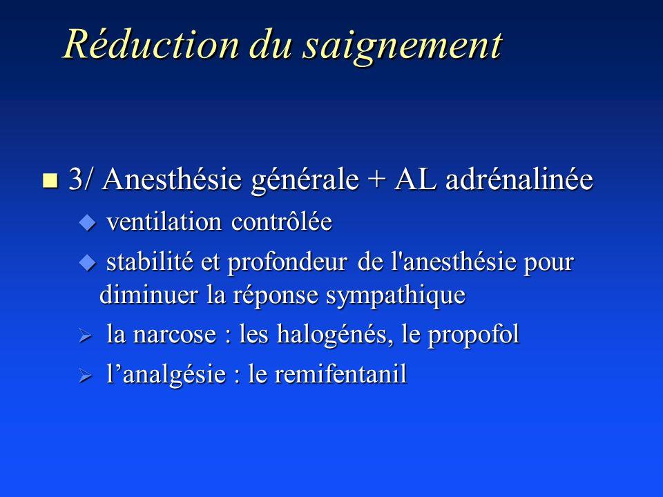 Réduction du saignement n 3/ Anesthésie générale + AL adrénalinée u ventilation contrôlée u stabilité et profondeur de l'anesthésie pour diminuer la r