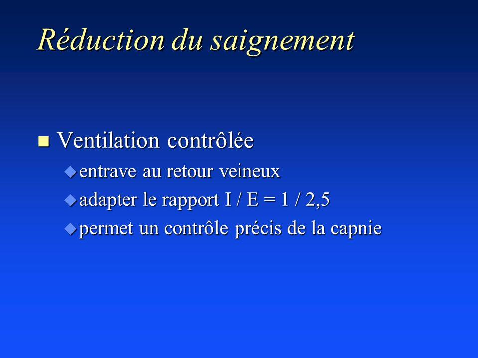 Réduction du saignement n Ventilation contrôlée u entrave au retour veineux u adapter le rapport I / E = 1 / 2,5 u permet un contrôle précis de la cap