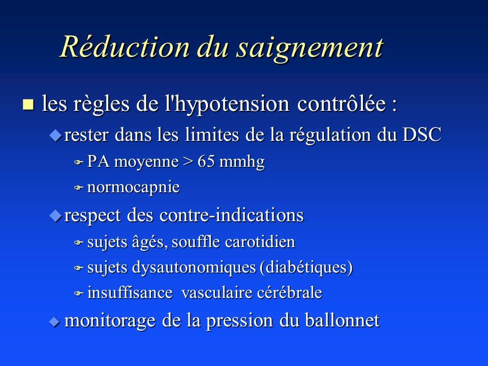 Réduction du saignement n les règles de l'hypotension contrôlée : u rester dans les limites de la régulation du DSC F PA moyenne > 65 mmhg F normocapn