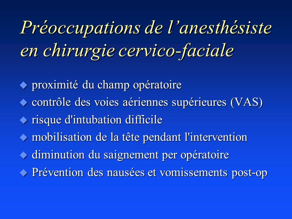 Préoccupations de lanesthésiste en chirurgie cervico-faciale u proximité du champ opératoire u contrôle des voies aériennes supérieures (VAS) u risque