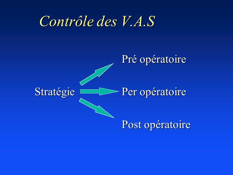 Contrôle des V.A.S Pré opératoire Pré opératoire Stratégie Per opératoire Post opératoire