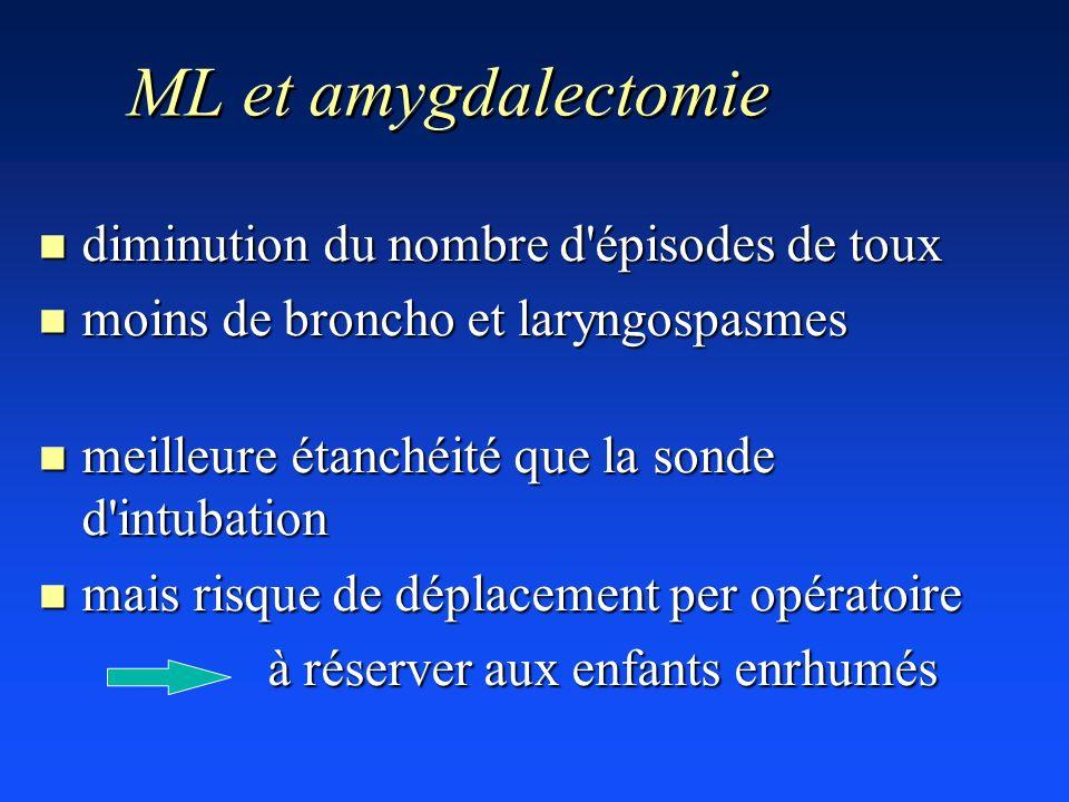 ML et amygdalectomie n diminution du nombre d'épisodes de toux n moins de broncho et laryngospasmes n meilleure étanchéité que la sonde d'intubation n
