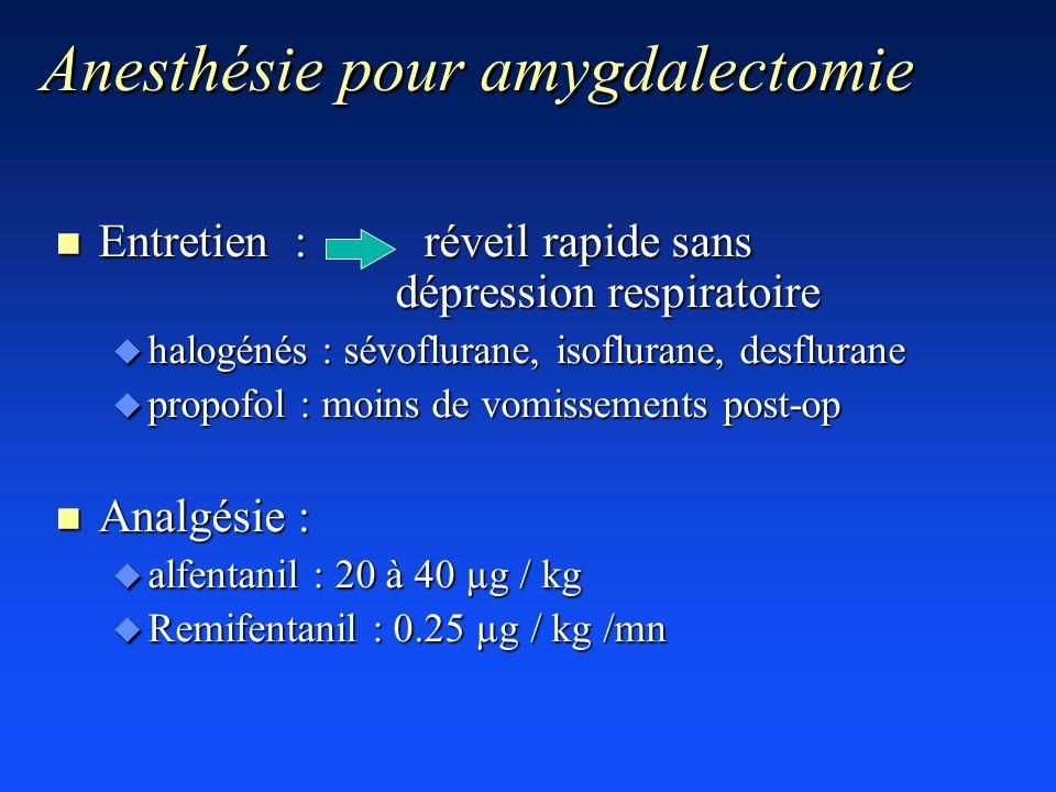 Anesthésie pour amygdalectomie n Entretien : réveil rapide sans dépression respiratoire u halogénés : sévoflurane, isoflurane, desflurane u propofol :
