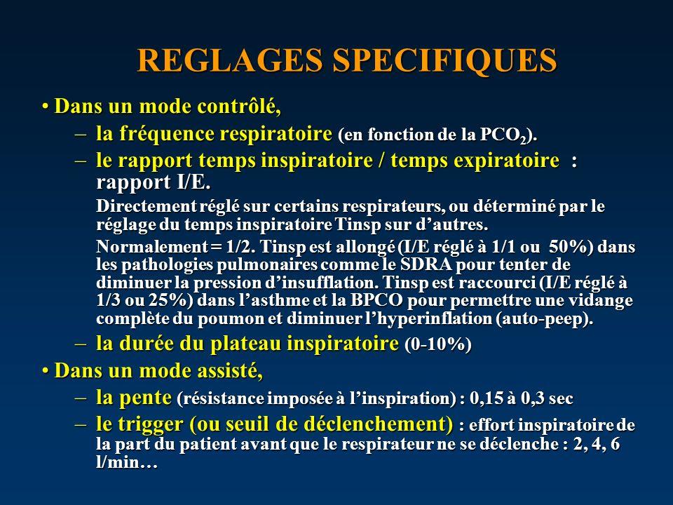 REGLAGES SPECIFIQUES Dans un mode contrôlé,Dans un mode contrôlé, –la fréquence respiratoire (en fonction de la PCO 2 ). –le rapport temps inspiratoir