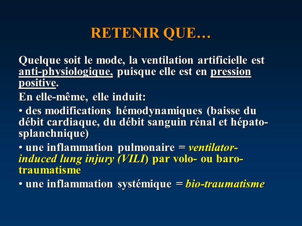 RETENIR QUE… Quelque soit le mode, la ventilation artificielle est anti-physiologique, puisque elle est en pression positive. En elle-même, elle indui
