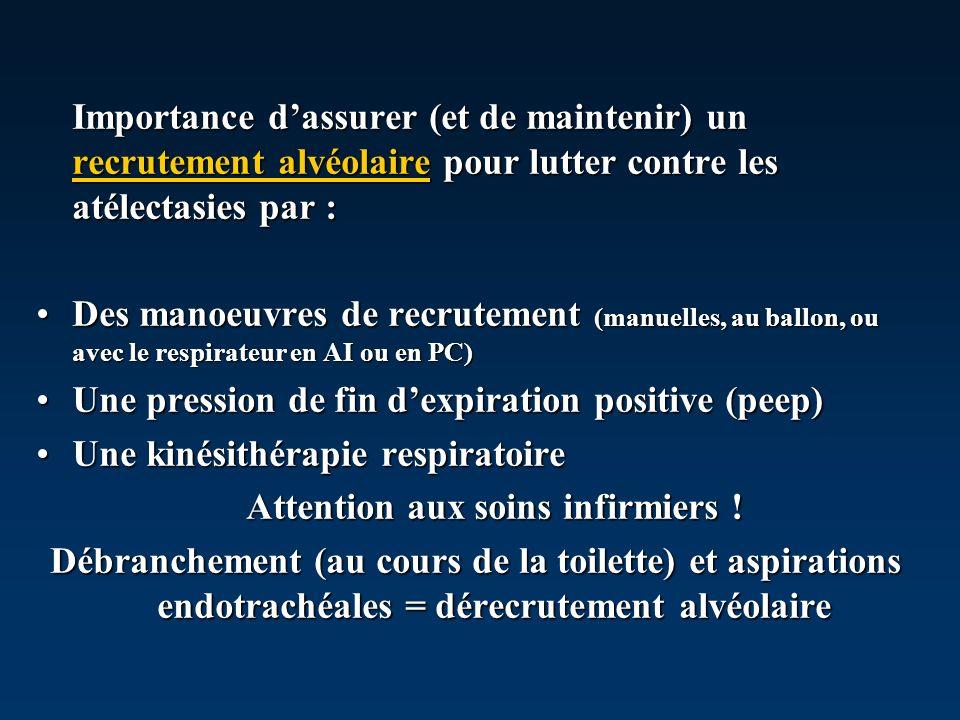 Importance dassurer (et de maintenir) un recrutement alvéolaire pour lutter contre les atélectasies par : Des manoeuvres de recrutement (manuelles, au