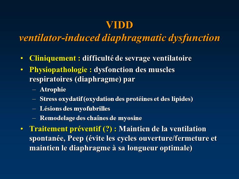 VIDD ventilator-induced diaphragmatic dysfunction Cliniquement : difficulté de sevrage ventilatoireCliniquement : difficulté de sevrage ventilatoire P