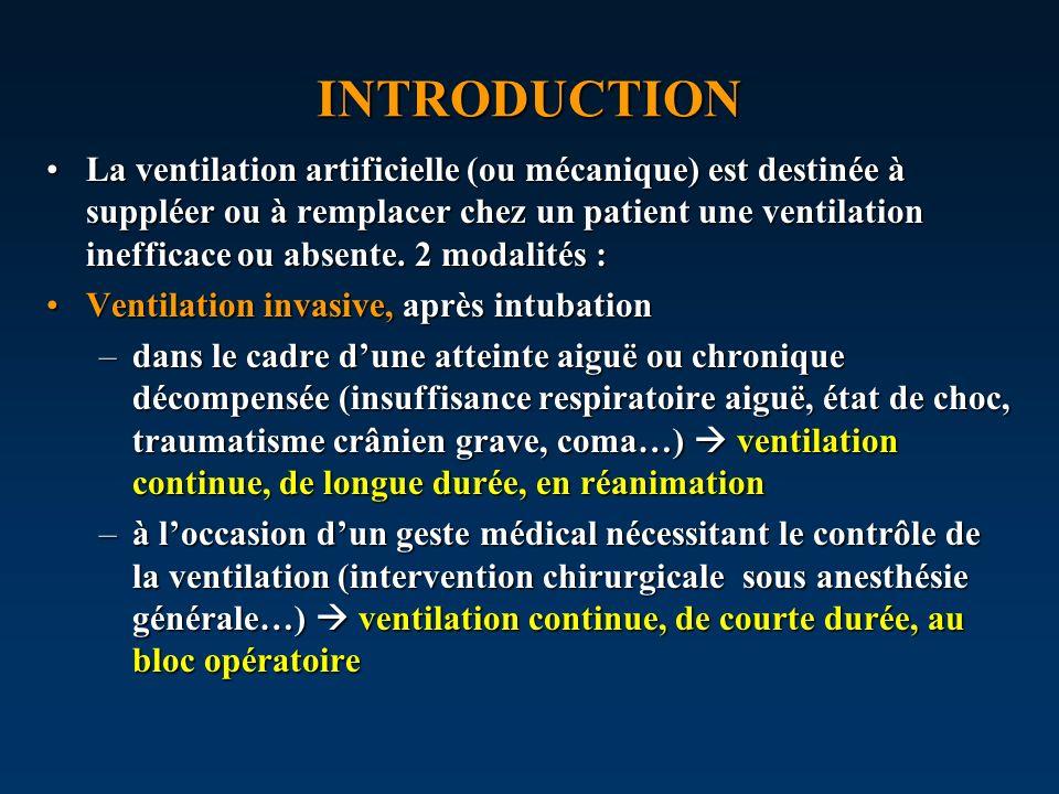 INTRODUCTION La ventilation artificielle (ou mécanique) est destinée à suppléer ou à remplacer chez un patient une ventilation inefficace ou absente.