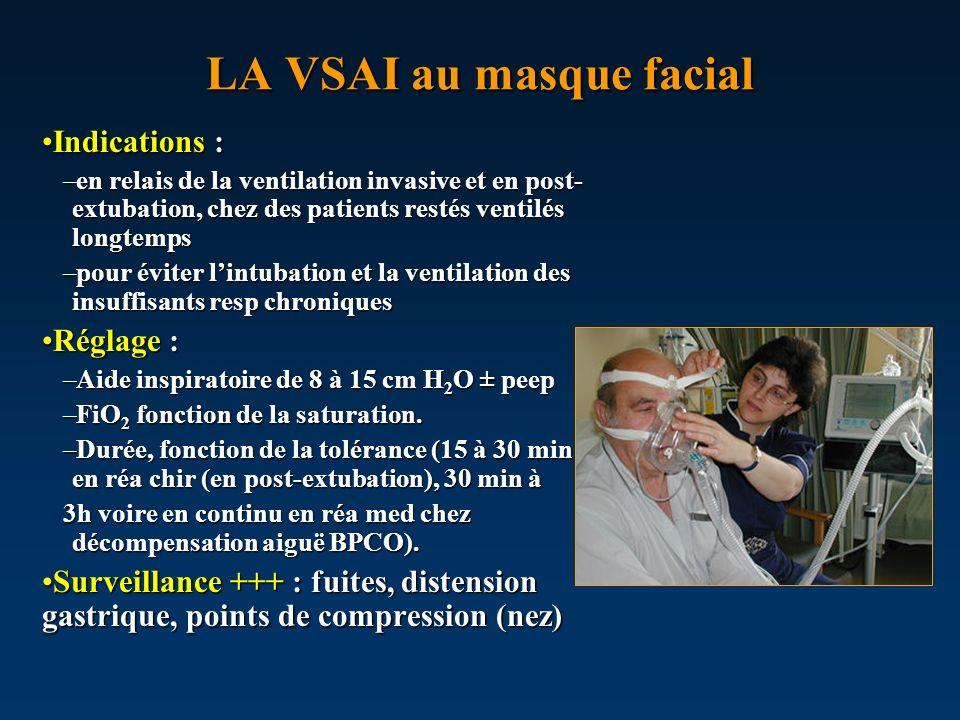 LA VSAI au masque facial Indications :Indications : –en relais de la ventilation invasive et en post- extubation, chez des patients restés ventilés lo
