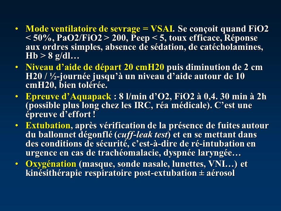 Mode ventilatoire de sevrage = VSAI. Se conçoit quand FiO2 200, Peep 8 g/dl…Mode ventilatoire de sevrage = VSAI. Se conçoit quand FiO2 200, Peep 8 g/d