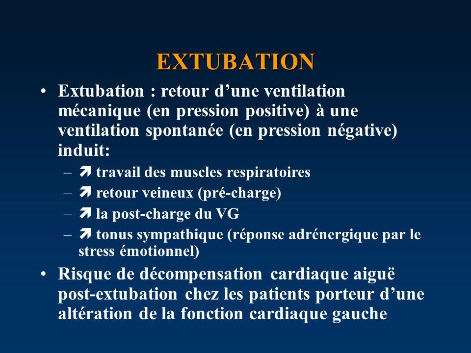 EXTUBATION Extubation : retour dune ventilation mécanique (en pression positive) à une ventilation spontanée (en pression négative) induit: – travail