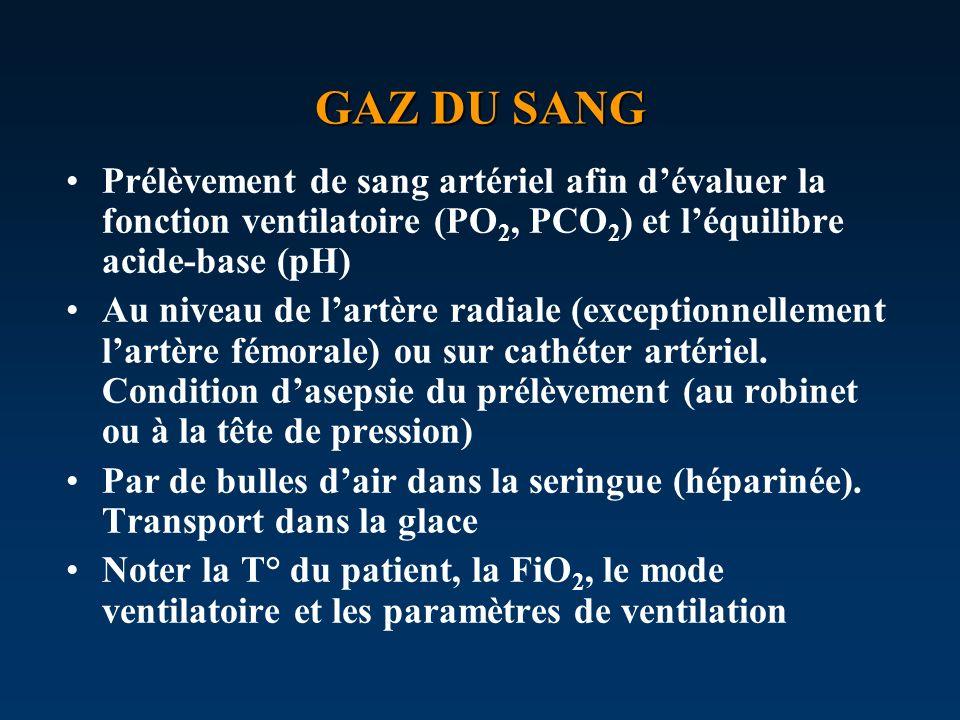 GAZ DU SANG Prélèvement de sang artériel afin dévaluer la fonction ventilatoire (PO 2, PCO 2 ) et léquilibre acide-base (pH) Au niveau de lartère radi