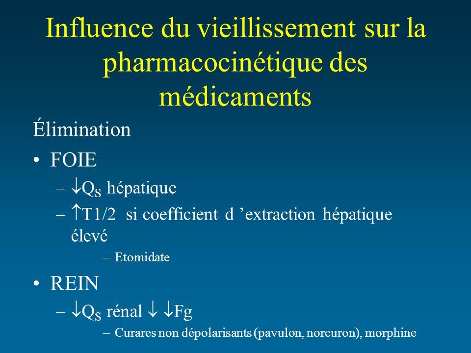 Influence du vieillissement sur la pharmacocinétique des médicaments Élimination FOIE – Q S hépatique – T1/2 si coefficient d extraction hépatique éle