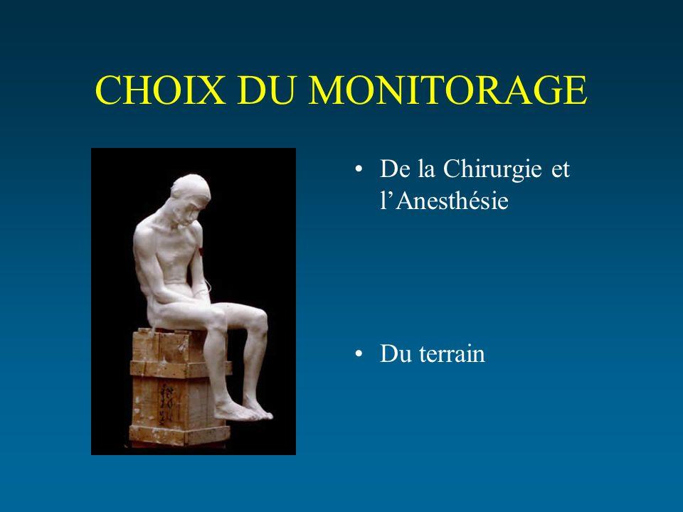 CHOIX DU MONITORAGE De la Chirurgie et lAnesthésie Du terrain