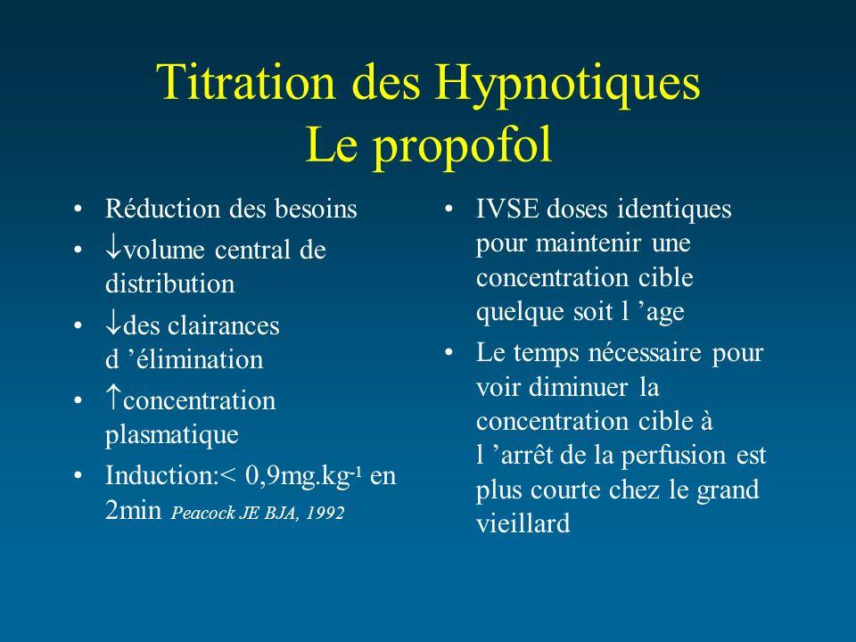 Titration des Hypnotiques Le propofol Réduction des besoins volume central de distribution des clairances d élimination concentration plasmatique Indu