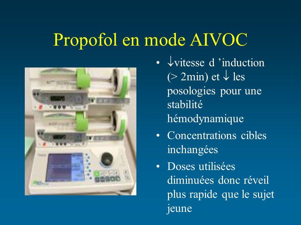 Propofol en mode AIVOC vitesse d induction (> 2min) et les posologies pour une stabilité hémodynamique Concentrations cibles inchangées Doses utilisée
