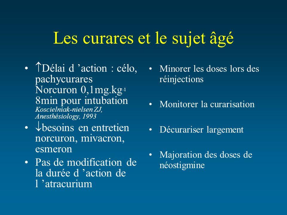 Les curares et le sujet âgé Délai d action : célo, pachycurares Norcuron 0,1mg.kg -1 8min pour intubation Koscielniak-nielsen ZJ, Anesthésiology, 1993