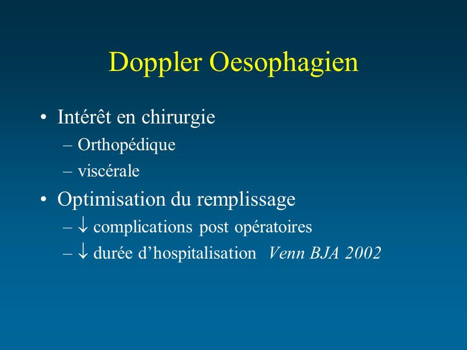 Doppler Oesophagien Intérêt en chirurgie –Orthopédique –viscérale Optimisation du remplissage – complications post opératoires – durée dhospitalisatio