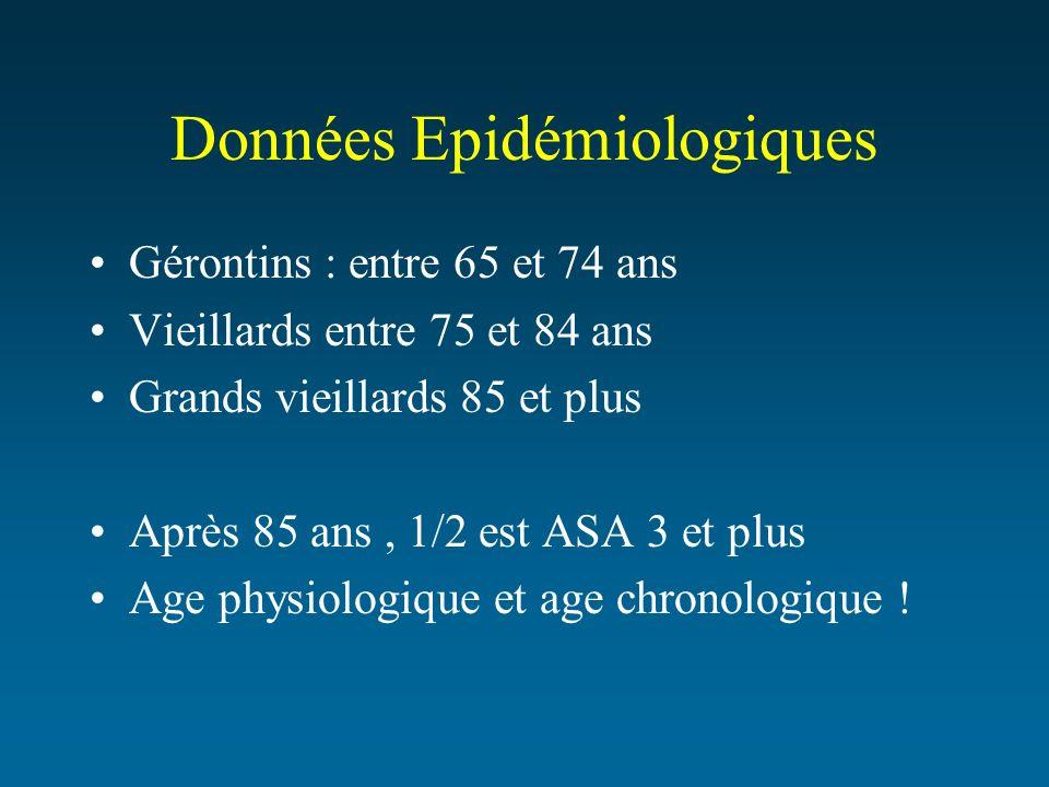 Posologies des agents anesthésiques chez le centenaire.