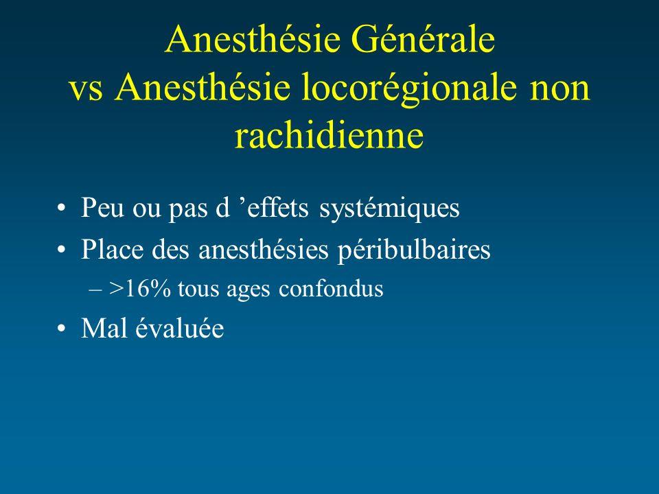 Anesthésie Générale vs Anesthésie locorégionale non rachidienne Peu ou pas d effets systémiques Place des anesthésies péribulbaires –>16% tous ages co