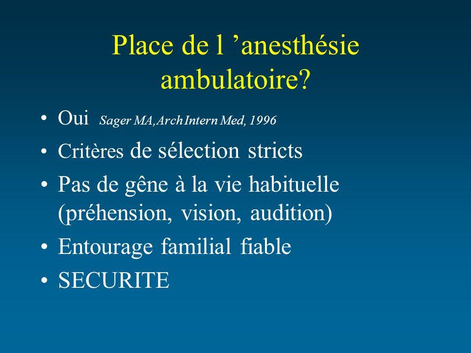 Place de l anesthésie ambulatoire? Oui Sager MA,Arch Intern Med, 1996 Critères de sélection stricts Pas de gêne à la vie habituelle (préhension, visio