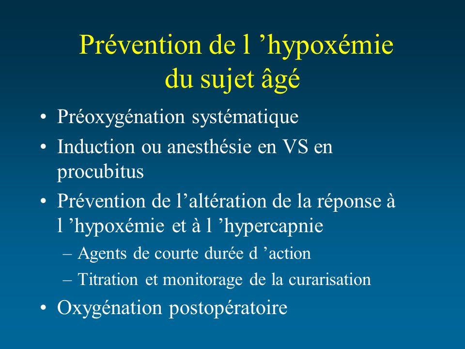 Prévention de l hypoxémie du sujet âgé Préoxygénation systématique Induction ou anesthésie en VS en procubitus Prévention de laltération de la réponse