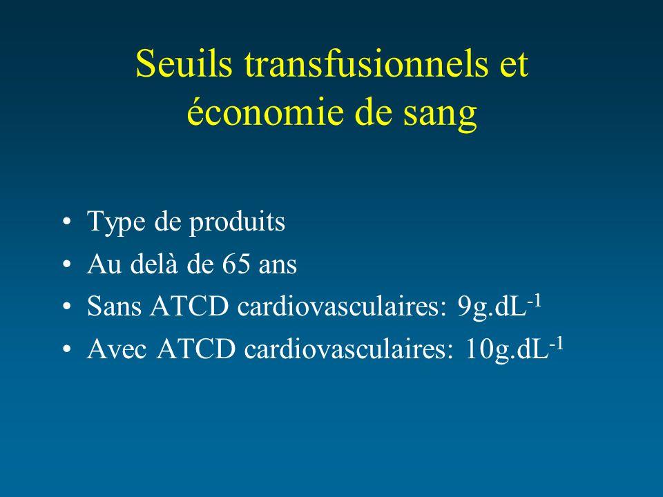 Seuils transfusionnels et économie de sang Type de produits Au delà de 65 ans Sans ATCD cardiovasculaires: 9g.dL -1 Avec ATCD cardiovasculaires: 10g.d