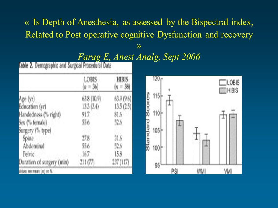 « Is Depth of Anesthesia, as assessed by the Bispectral index, Related to Post operative cognitive Dysfunction and recovery » Farag E, Anest Analg, Se