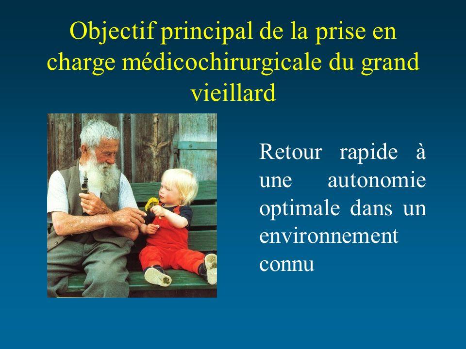 Objectif principal de la prise en charge médicochirurgicale du grand vieillard Retour rapide à une autonomie optimale dans un environnement connu
