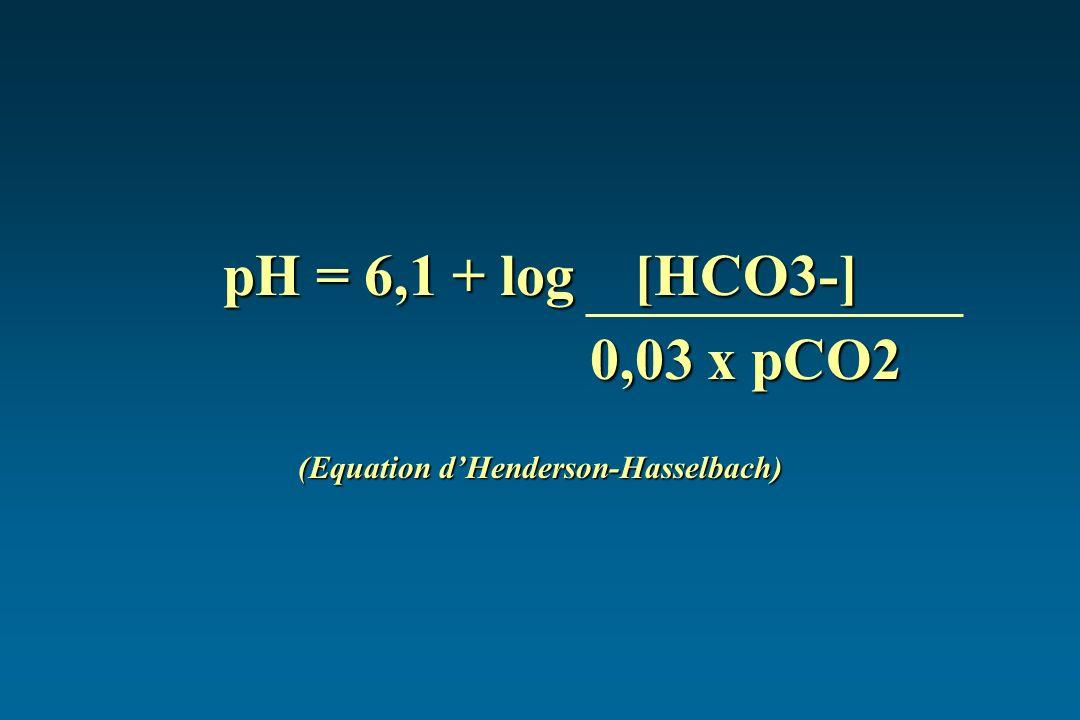 pH = 6,1 + log [HCO3-] 0,03 x pCO2 0,03 x pCO2 (Equation dHenderson-Hasselbach)