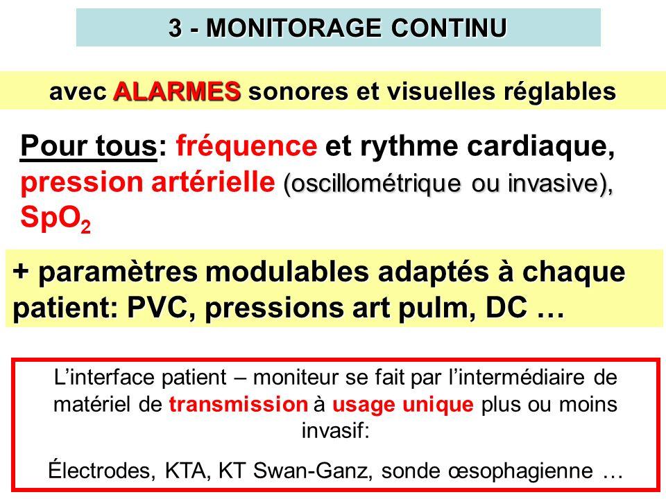 3 - MONITORAGE CONTINU (oscillométrique ou invasive), Pour tous: fréquence et rythme cardiaque, pression artérielle (oscillométrique ou invasive), SpO