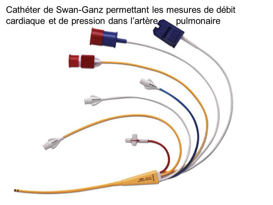 Cathéter de Swan-Ganz permettant les mesures de débit cardiaque et de pression dans lartère pulmonaire