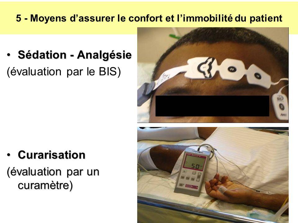 5 - Moyens dassurer le confort et limmobilité du patient Sédation - AnalgésieSédation - Analgésie (évaluation par le BIS) CurarisationCurarisation (év