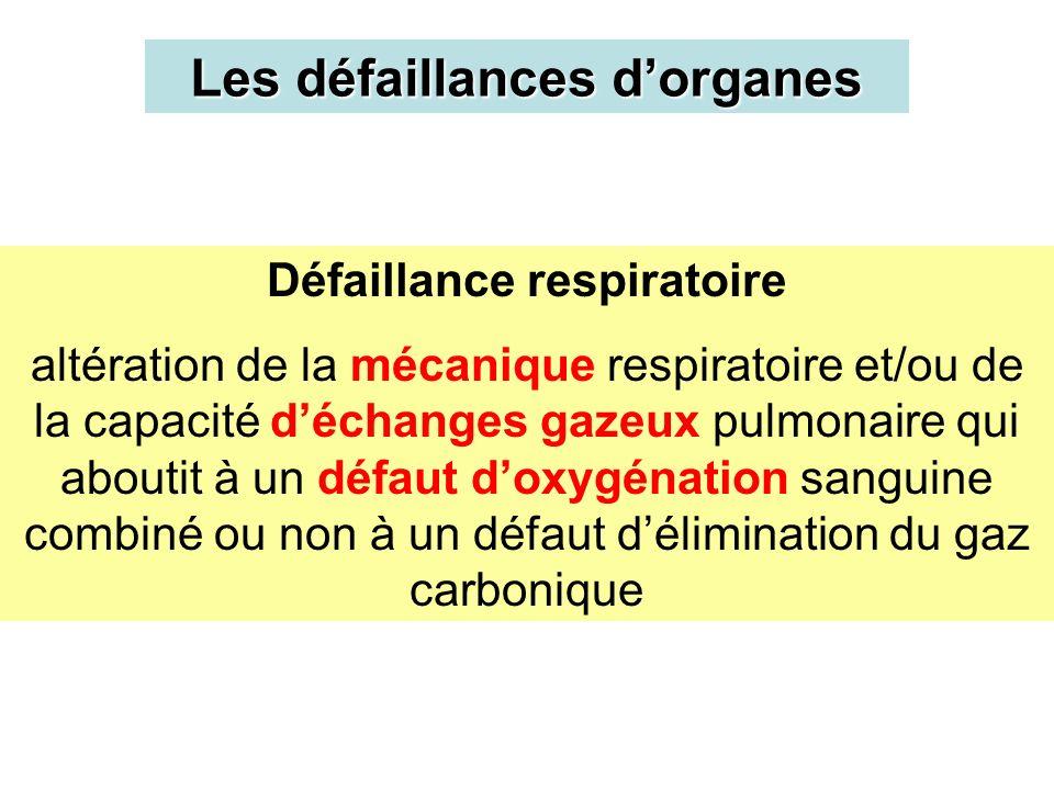 Les défaillances dorganes Défaillance respiratoire altération de la mécanique respiratoire et/ou de la capacité déchanges gazeux pulmonaire qui abouti