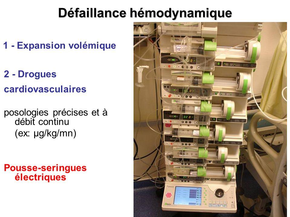 Défaillance hémodynamique 2 - Drogues cardiovasculaires posologies précises et à débit continu (ex: µg/kg/mn) Pousse-seringues électriques 1 - Expansi