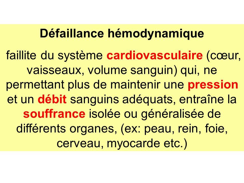 Défaillance hémodynamique faillite du système cardiovasculaire (cœur, vaisseaux, volume sanguin) qui, ne permettant plus de maintenir une pression et