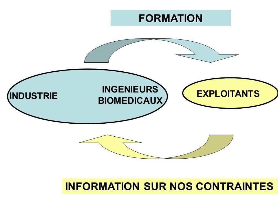 INDUSTRIE INGENIEURS BIOMEDICAUX EXPLOITANTS FORMATION INFORMATION SUR NOS CONTRAINTES