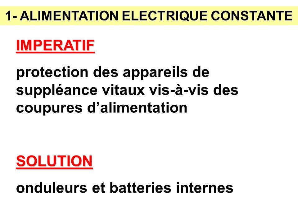 1- ALIMENTATION ELECTRIQUE CONSTANTE IMPERATIF protection des appareils de suppléance vitaux vis-à-vis des coupures dalimentationSOLUTION onduleurs et