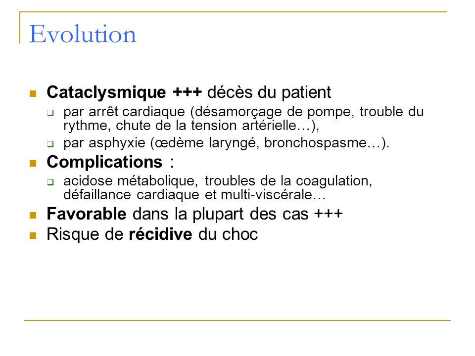 Evolution Cataclysmique +++ décès du patient par arrêt cardiaque (désamorçage de pompe, trouble du rythme, chute de la tension artérielle…), par asphy
