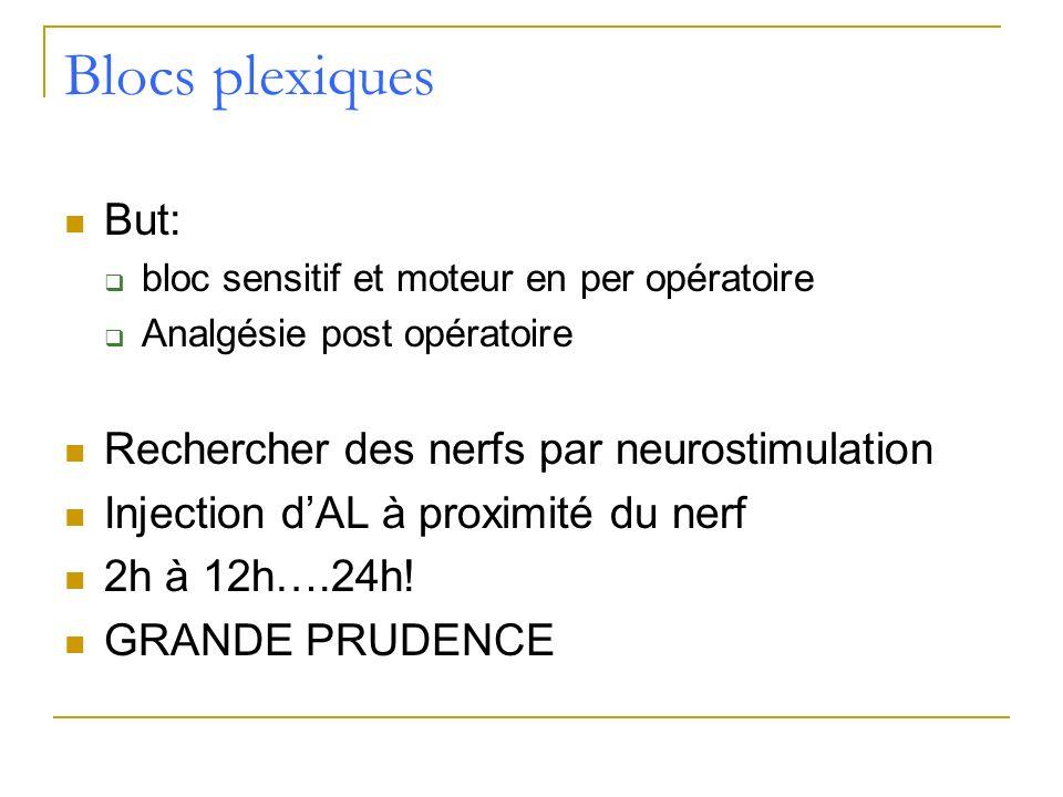 Blocs plexiques But: bloc sensitif et moteur en per opératoire Analgésie post opératoire Rechercher des nerfs par neurostimulation Injection dAL à pro