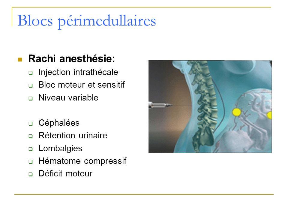 Blocs périmedullaires Rachi anesthésie: Injection intrathécale Bloc moteur et sensitif Niveau variable Céphalées Rétention urinaire Lombalgies Hématom
