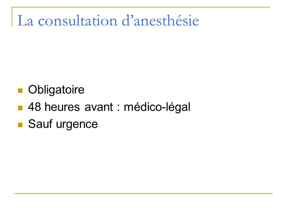 La consultation danesthésie Obligatoire 48 heures avant : médico-légal Sauf urgence