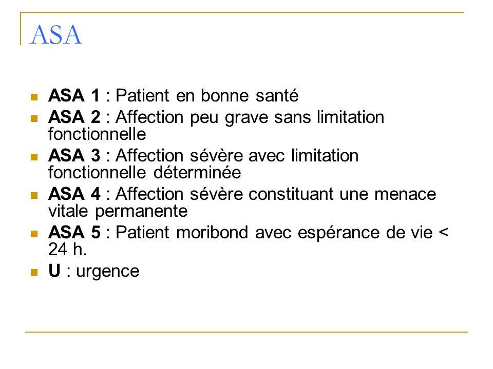 ASA ASA 1 : Patient en bonne santé ASA 2 : Affection peu grave sans limitation fonctionnelle ASA 3 : Affection sévère avec limitation fonctionnelle dé