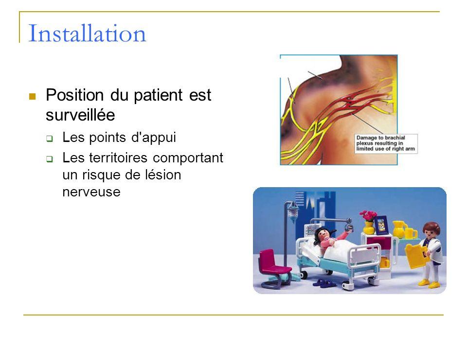 Installation Position du patient est surveillée Les points d'appui Les territoires comportant un risque de lésion nerveuse