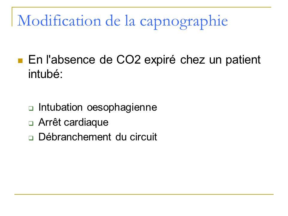 Modification de la capnographie En l'absence de CO2 expiré chez un patient intubé: Intubation oesophagienne Arrêt cardiaque Débranchement du circuit