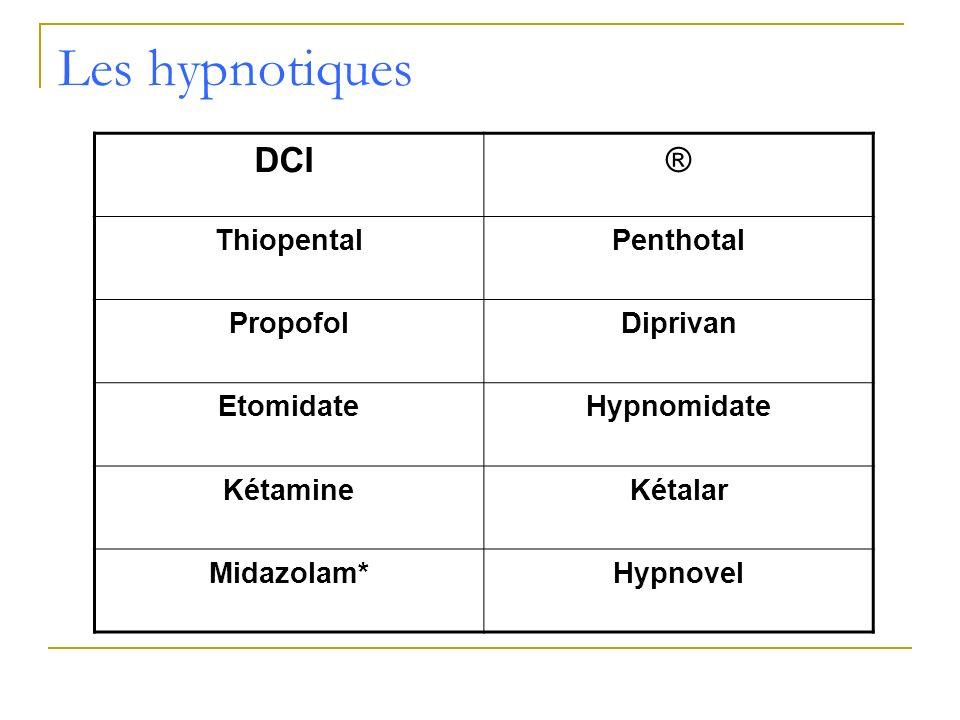 Les hypnotiques DCI ® ThiopentalPenthotal PropofolDiprivan EtomidateHypnomidate KétamineKétalar Midazolam*Hypnovel