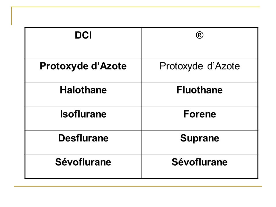 DCI® Protoxyde dAzote HalothaneFluothane IsofluraneForene DesfluraneSuprane Sévoflurane