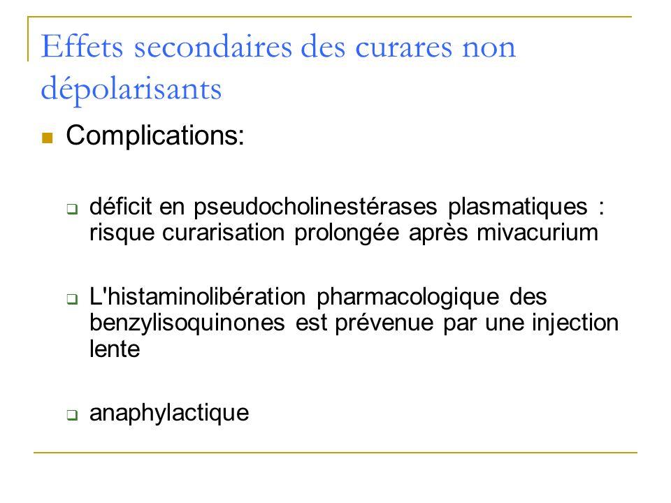Effets secondaires des curares non dépolarisants Complications: déficit en pseudocholinestérases plasmatiques : risque curarisation prolongée après mi