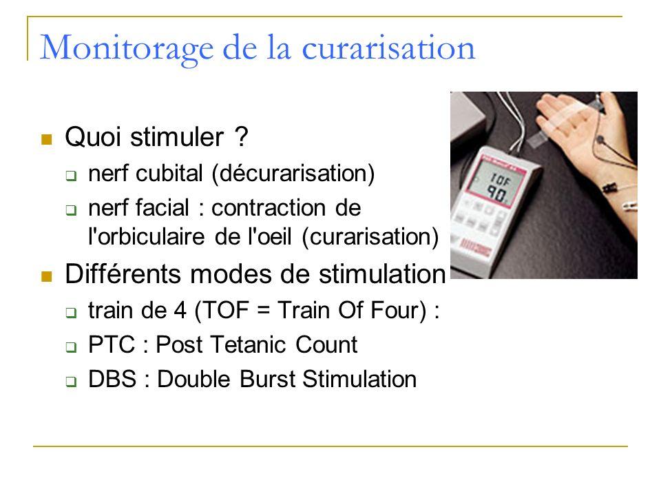 Monitorage de la curarisation Quoi stimuler ? nerf cubital (décurarisation) nerf facial : contraction de l'orbiculaire de l'oeil (curarisation) Différ